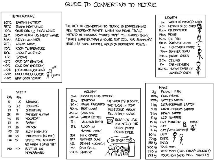 converting_to_metric